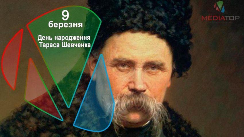 9 березня – День народження Тараса Шевченка – МедіаТОР
