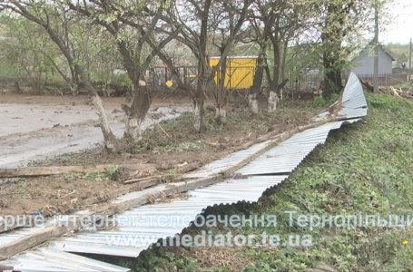 Після рясних опадів вода у криницях на Тернопільщині небезпечна для здоров'я