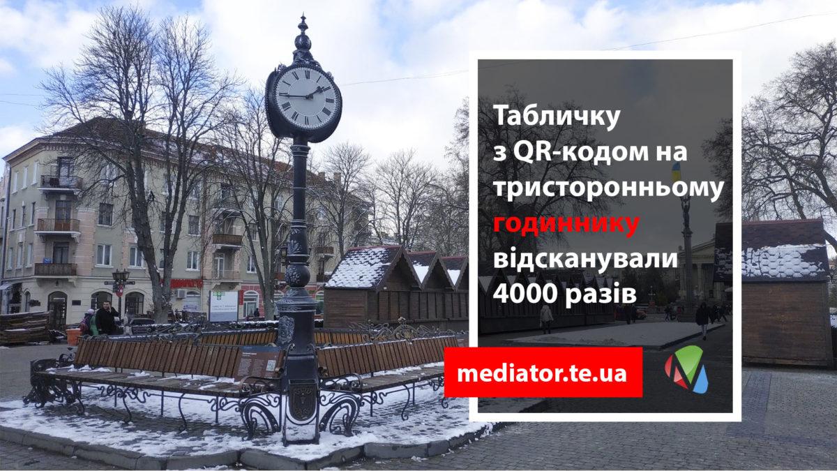 Тристоронній годинник в Тернополі – лідер за кількістю сканувань через IT-додаток