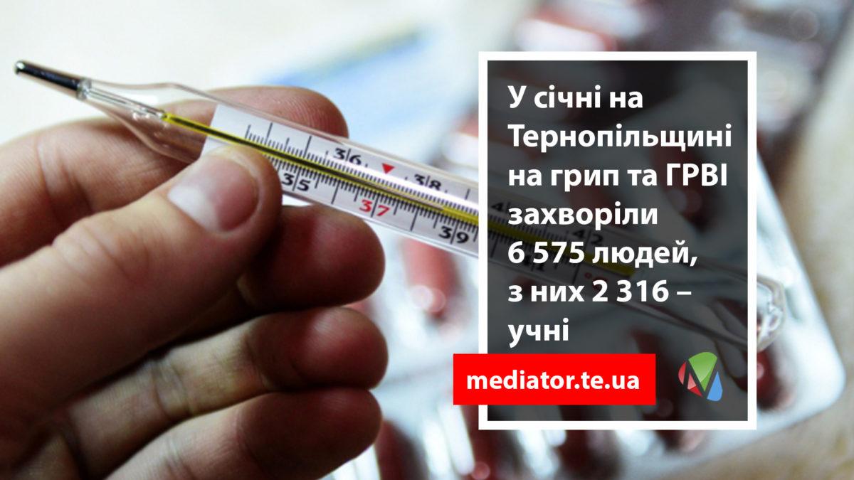 Захворюваність на грип та ГРВІ на Тернопільщині вище середнього рівня